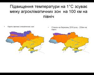 Зміна кліматичних агрозон