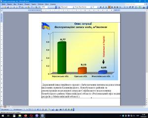 Експлуатаційні запаси води